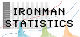 Ironman Results And Statistics By Race