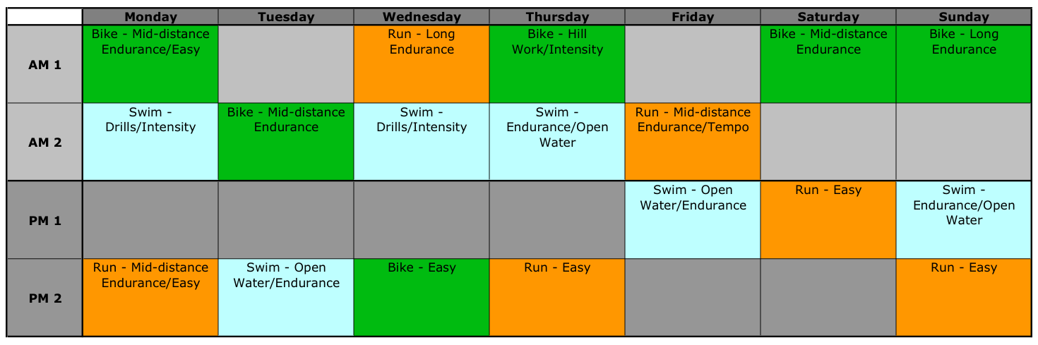 Basic Week training plan and timetable