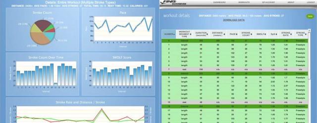 FINIS Swimsense Screen shots