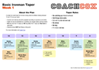 CoachCox Free Two Week Ironman Taper Plan