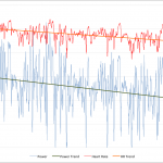 Ironman Austria 2011 - Athlete C Power and Heart Rate Data