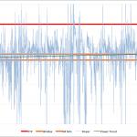 Ironman New Zealand 2010 - Russ Cox Power Data