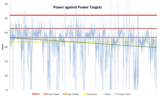 Challenge Henley - Power and pacing targets for Russ Cox