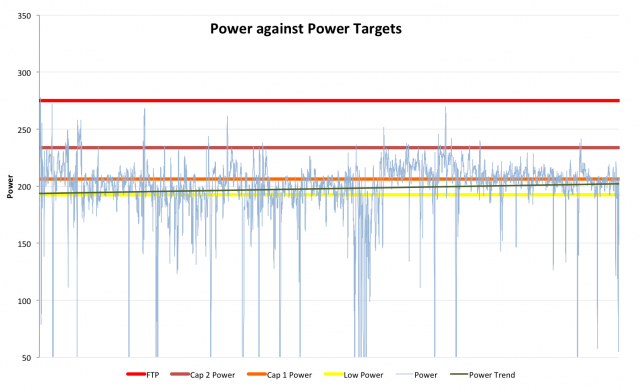 Ironman Hawaii 2011 - Nick Baldwin - Power Pacing Chart