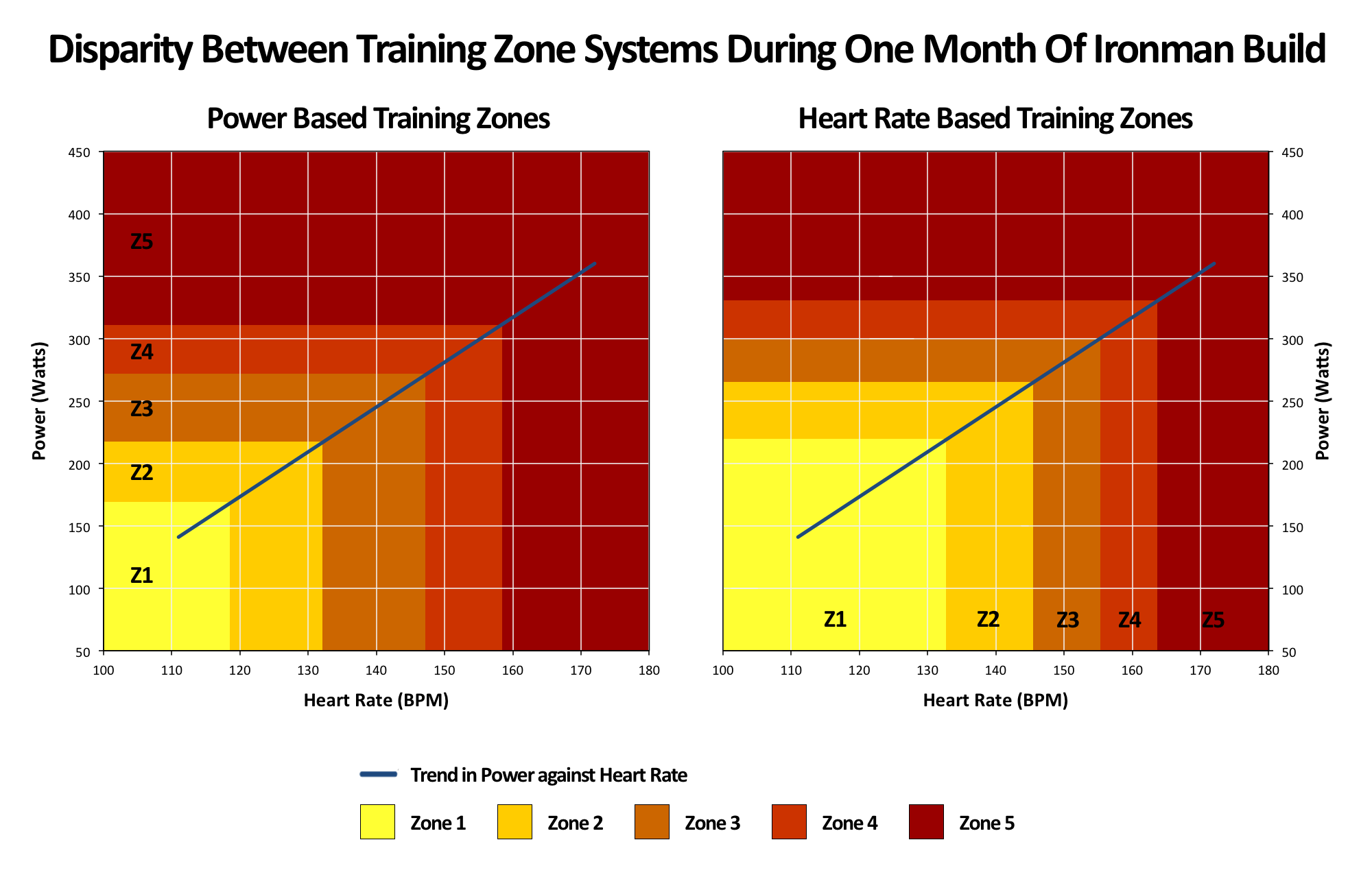 The trouble with training zones coachcox the trouble with training zones nvjuhfo Image collections