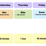 An example minimal Ironman training week