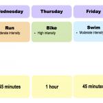 An example minimal Ironman training week