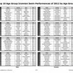 2012IronmanSwimTop10AG-2