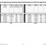 2012IronmanSwimTop10AG-4