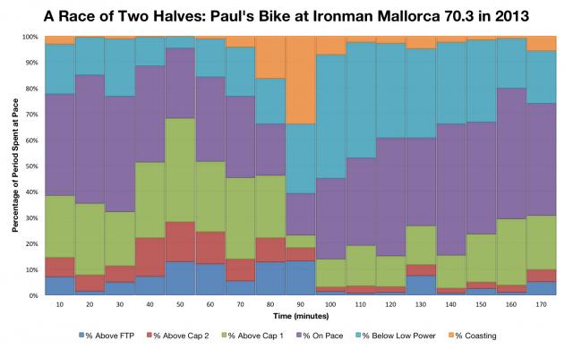 ps-mallorca-2013-bike-powerdist