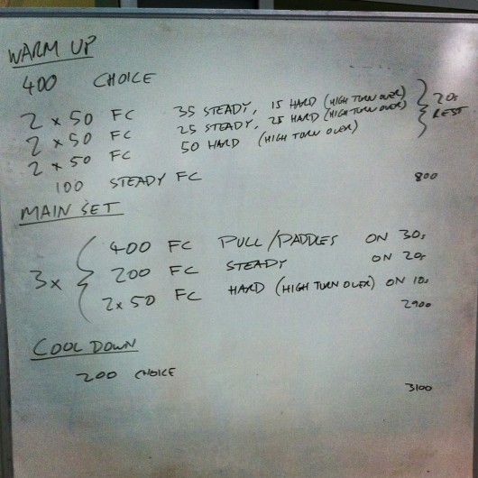 Thursday 15th August 2013 - Varied Pace Swim Session