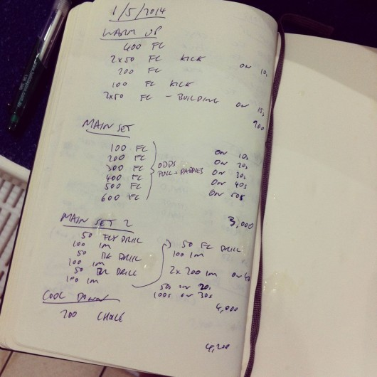 Thursday, 1st May 2014 - Endurance Swim Session