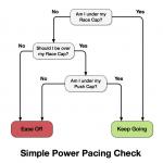 Simple Power Pacing Flowchart