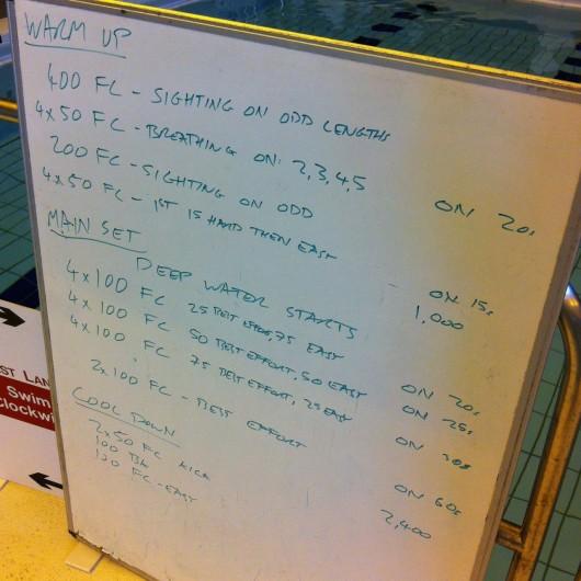 Tuesday, 15th July 2014 - Endurance Swim Session