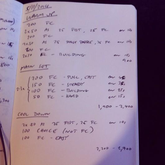 Wednesday, 5th November 2014 - Endurance Swim Session