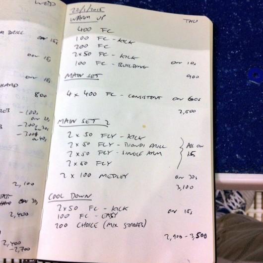 Thursday, 22nd January 2015 - Endurance Swim Session