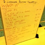 Tuesday, 3rd February 2015 - Endurance Swim Session