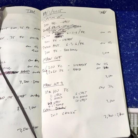Thursday, 19th March 2015 - Endurance Swim Session