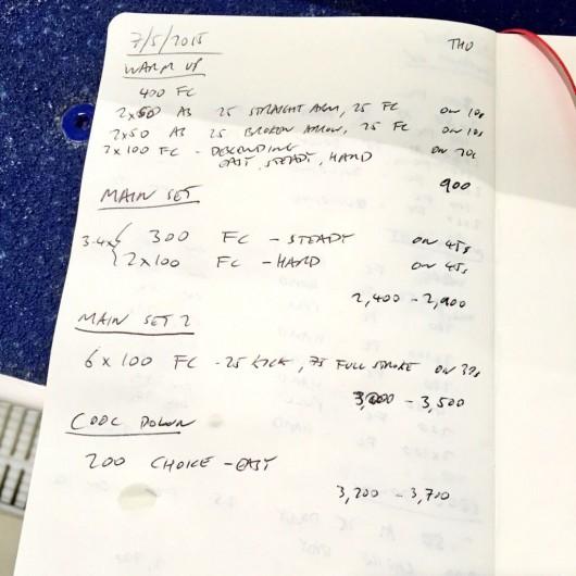 Thursday, 6th May 2015 - Endurance Swim Session