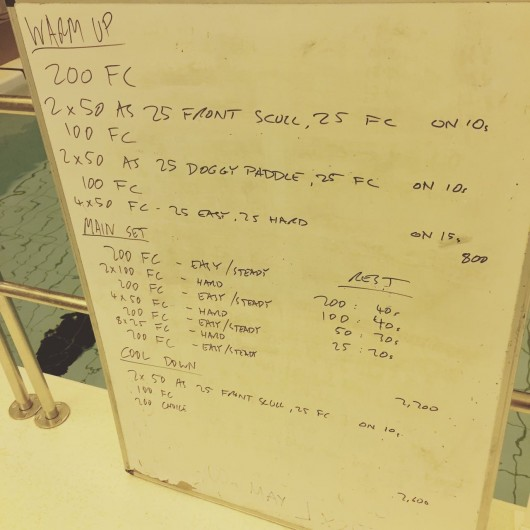 Tuesday, 12th May 2015 - Endurance Swim Session