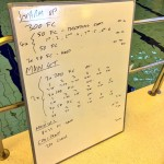 Tuesday, 16th June 2015 - Endurance Swim Session
