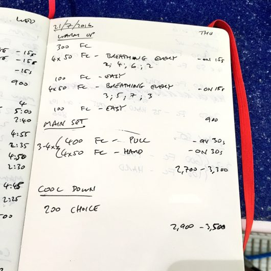 Thursday, 21st July 2016 - Triathlon Swim Session