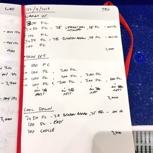Thursday, 22nd September 2016 - Triathlon Swim Session