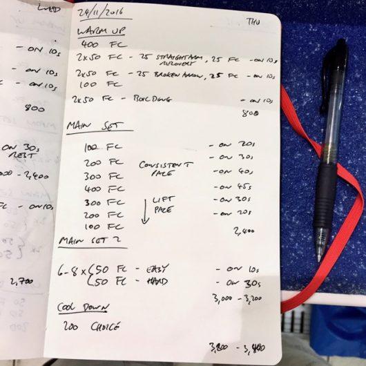 Thursday, 24th November 2016 - Triathlon Swim Session