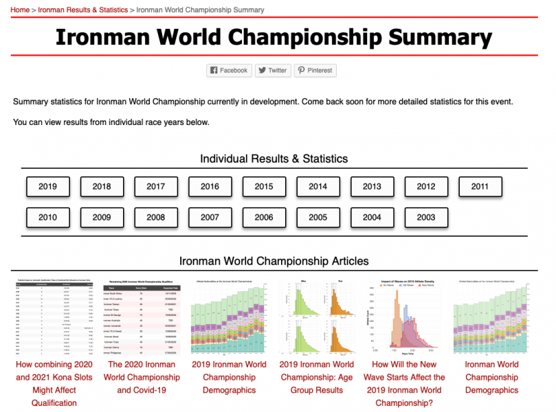 Ironman Results and Statistics Race Summary Page